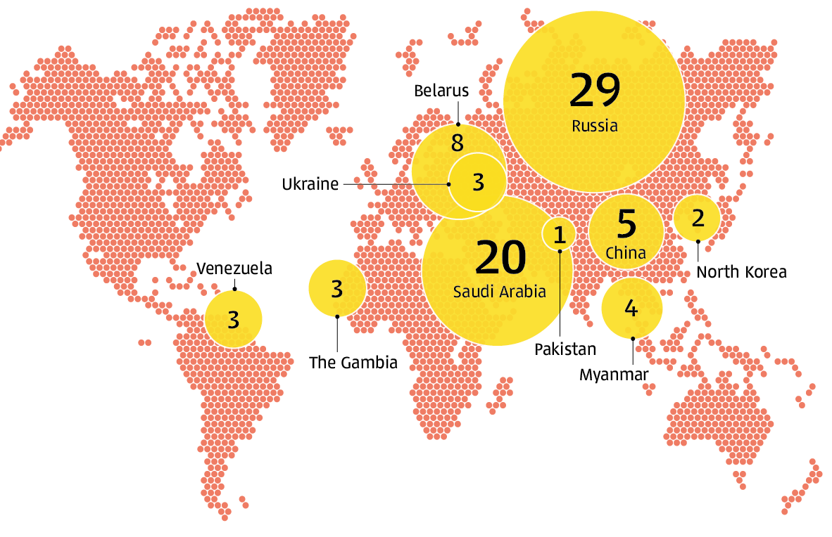 Year One in Numbers: UK Global Human Rights Sanctions